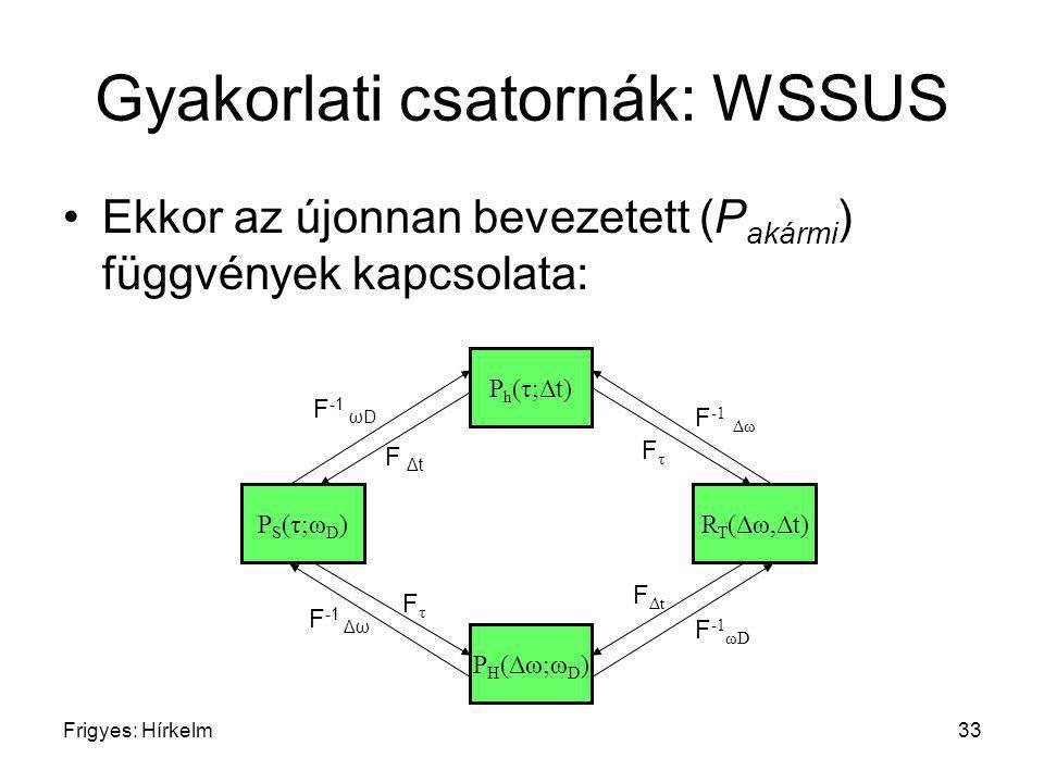 Frigyes: Hírkelm33 Gyakorlati csatornák: WSSUS Ekkor az újonnan bevezetett (P akármi ) függvények kapcsolata: P h (τ;Δt) PS(τ;ωD)PS(τ;ωD) PH(Δω;ωD)PH(