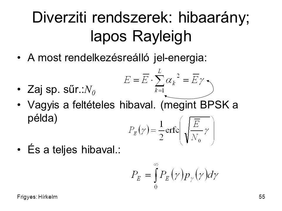 Frigyes: Hírkelm55 Diverziti rendszerek: hibaarány; lapos Rayleigh A most rendelkezésreálló jel-energia: Zaj sp. sűr.: N 0 Vagyis a feltételes hibaval