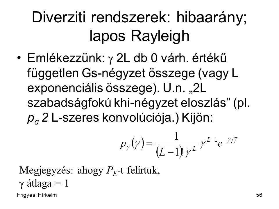Frigyes: Hírkelm56 Diverziti rendszerek: hibaarány; lapos Rayleigh Emlékezzünk: γ 2L db 0 várh. értékű független Gs-négyzet összege (vagy L exponenciá