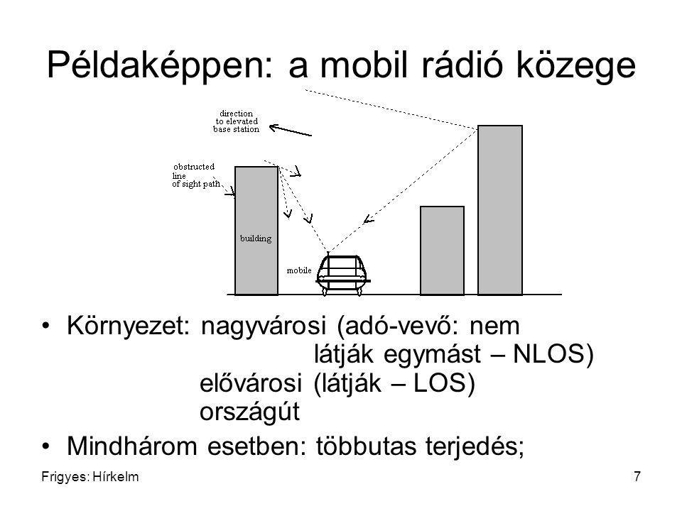 Frigyes: Hírkelm8 Példaképpen a mobil rádió közege: időben változó lineáris rendszer Az adó-vevő átviteli függvény e sok átviteli út eredője (interferenciája): időben változó lineáris rendszer.