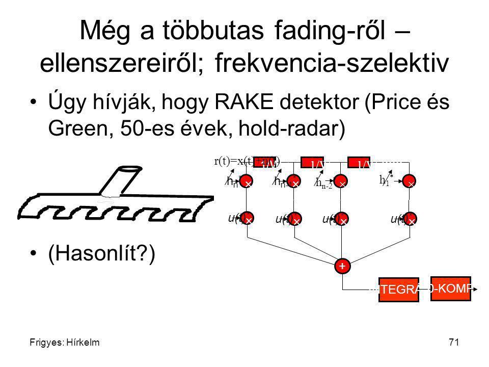 Frigyes: Hírkelm71 Még a többutas fading-ről – ellenszereiről; frekvencia-szelektiv Úgy hívják, hogy RAKE detektor (Price és Green, 50-es évek, hold-r