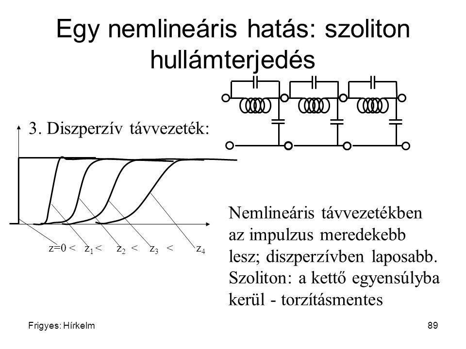 Frigyes: Hírkelm89 Egy nemlineáris hatás: szoliton hullámterjedés 3. Diszperzív távvezeték: z=0 < z 1 < z 2 < z 3 < z 4 Nemlineáris távvezetékben az i