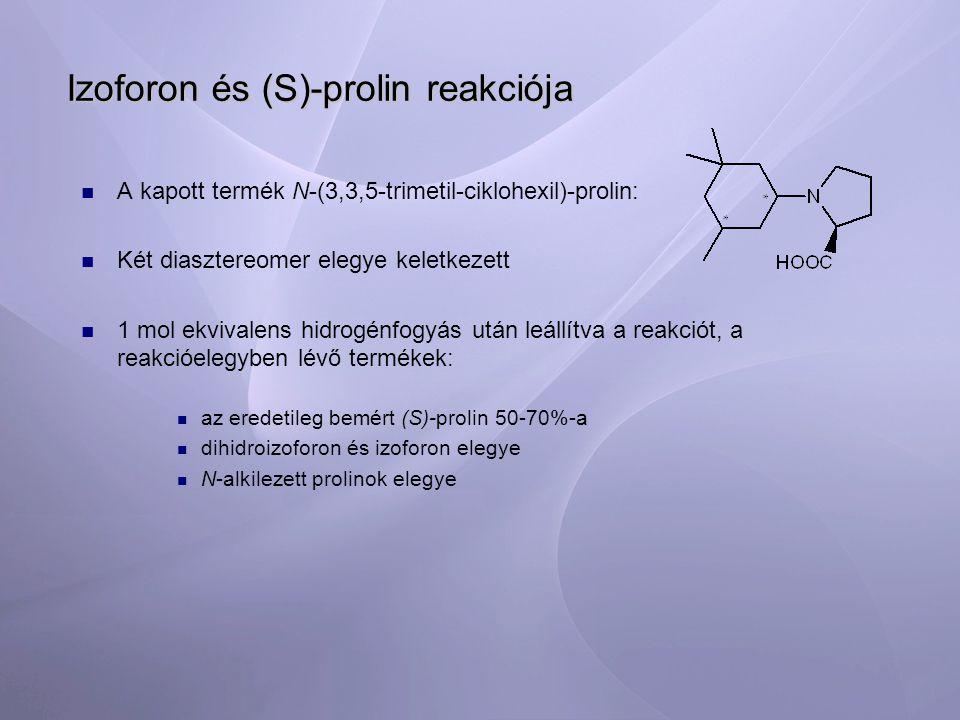 Izoforon és (S)-prolin reakciója A kapott termék N-(3,3,5-trimetil-ciklohexil)-prolin: Két diasztereomer elegye keletkezett 1 mol ekvivalens hidrogénfogyás után leállítva a reakciót, a reakcióelegyben lévő termékek: az eredetileg bemért (S)-prolin 50-70%-a dihidroizoforon és izoforon elegye N-alkilezett prolinok elegye