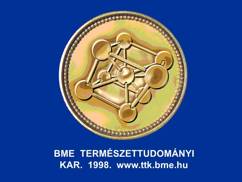 BME TERMÉSZETTUDOMÁNYI KAR. 1998. www.ttk.bme.hu