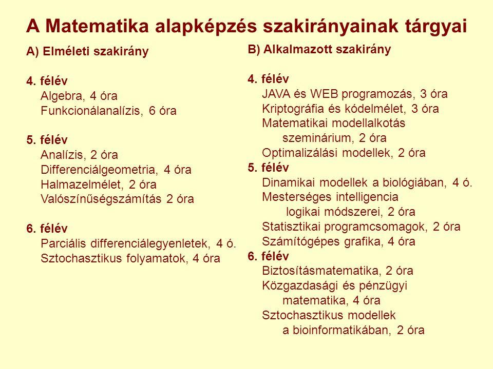 A Matematika alapképzés szakirányainak tárgyai A) Elméleti szakirány 4. félév Algebra, 4 óra Funkcionálanalízis, 6 óra 5. félév Analízis, 2 óra Differ