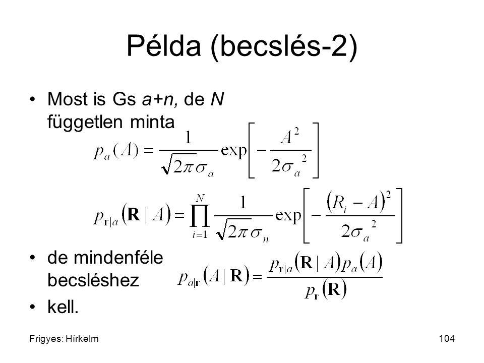 Frigyes: Hírkelm104 Példa (becslés-2) Most is Gs a+n, de N független minta de mindenféle becsléshez kell.
