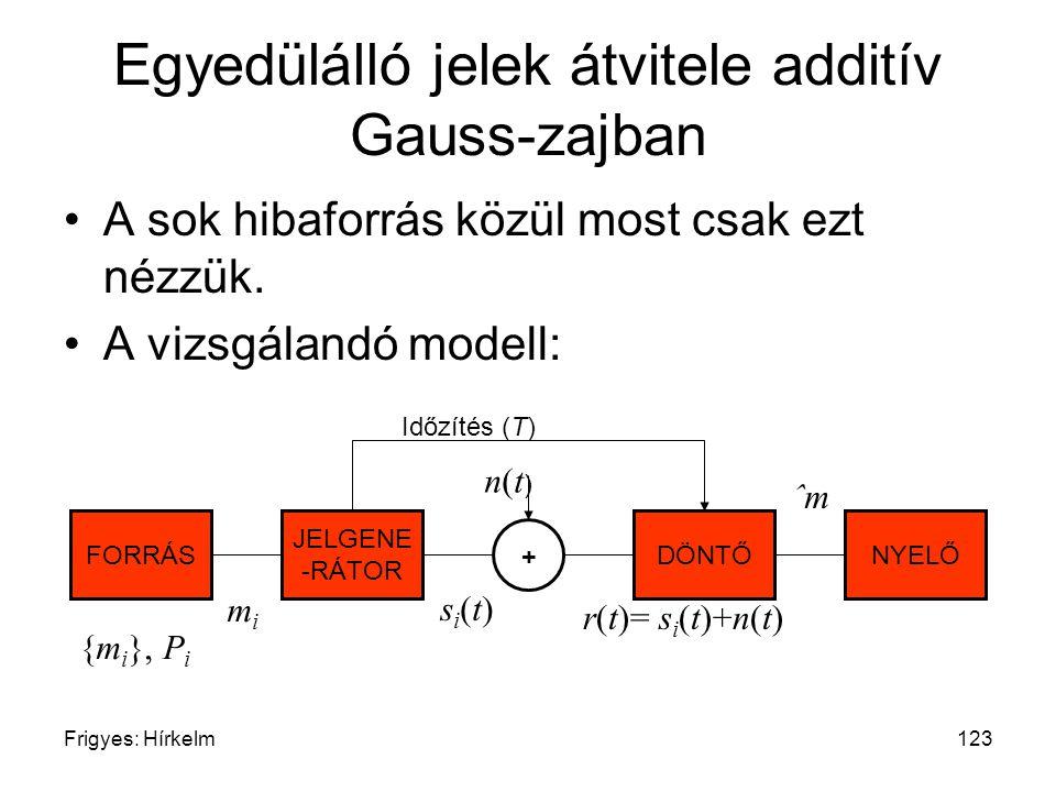 Frigyes: Hírkelm123 Egyedülálló jelek átvitele additív Gauss-zajban A sok hibaforrás közül most csak ezt nézzük. A vizsgálandó modell: FORRÁS JELGENE