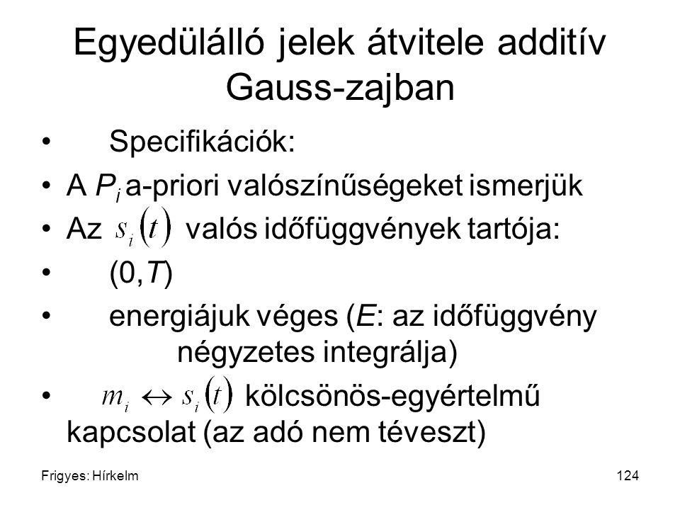 Frigyes: Hírkelm124 Egyedülálló jelek átvitele additív Gauss-zajban Specifikációk: A P i a-priori valószínűségeket ismerjük Az valós időfüggvények tar