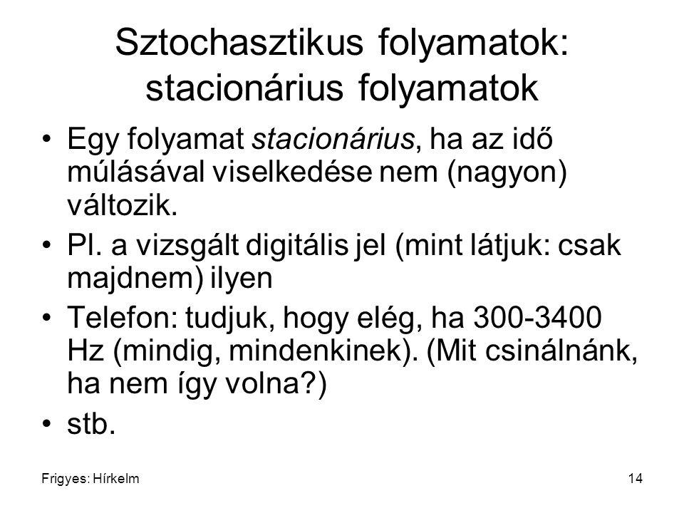 Frigyes: Hírkelm14 Sztochasztikus folyamatok: stacionárius folyamatok Egy folyamat stacionárius, ha az idő múlásával viselkedése nem (nagyon) változik