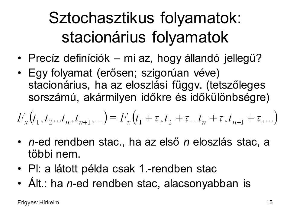 Frigyes: Hírkelm15 Sztochasztikus folyamatok: stacionárius folyamatok Precíz definíciók – mi az, hogy állandó jellegű? Egy folyamat (erősen; szigorúan