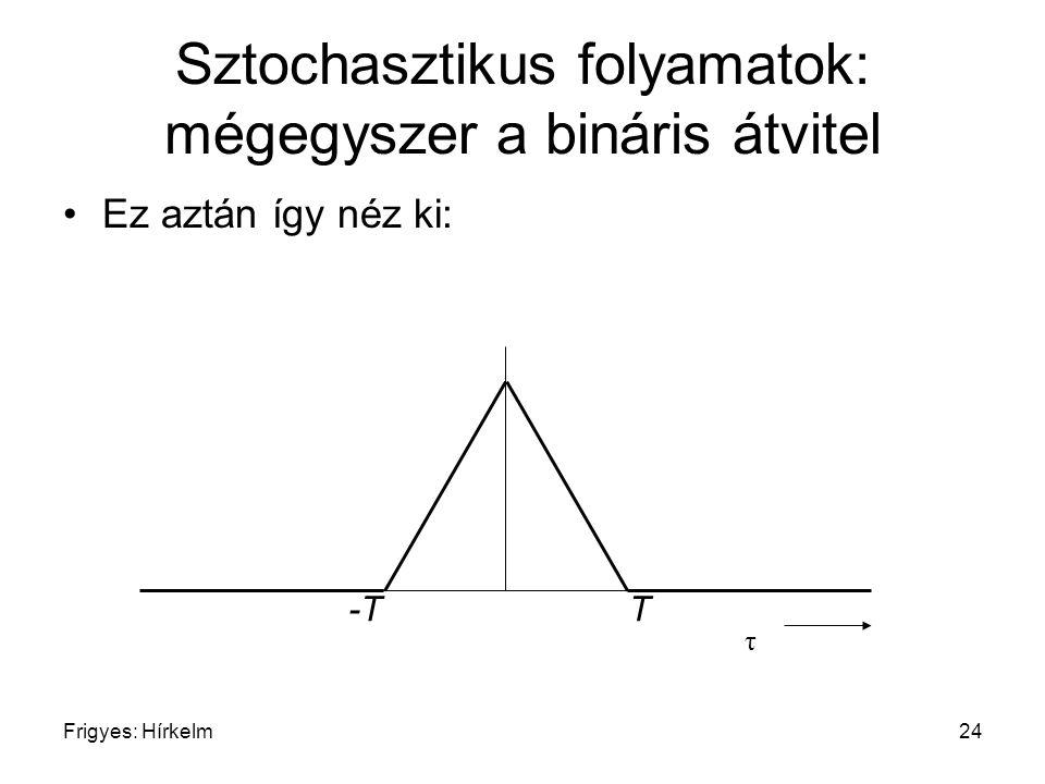 Frigyes: Hírkelm24 Sztochasztikus folyamatok: mégegyszer a bináris átvitel Ez aztán így néz ki: -TT τ