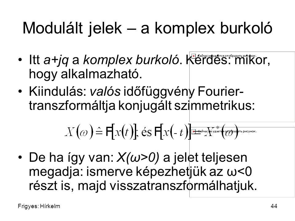 Frigyes: Hírkelm44 Modulált jelek – a komplex burkoló Itt a+jq a komplex burkoló. Kérdés: mikor, hogy alkalmazható. Kiindulás: valós időfüggvény Fouri