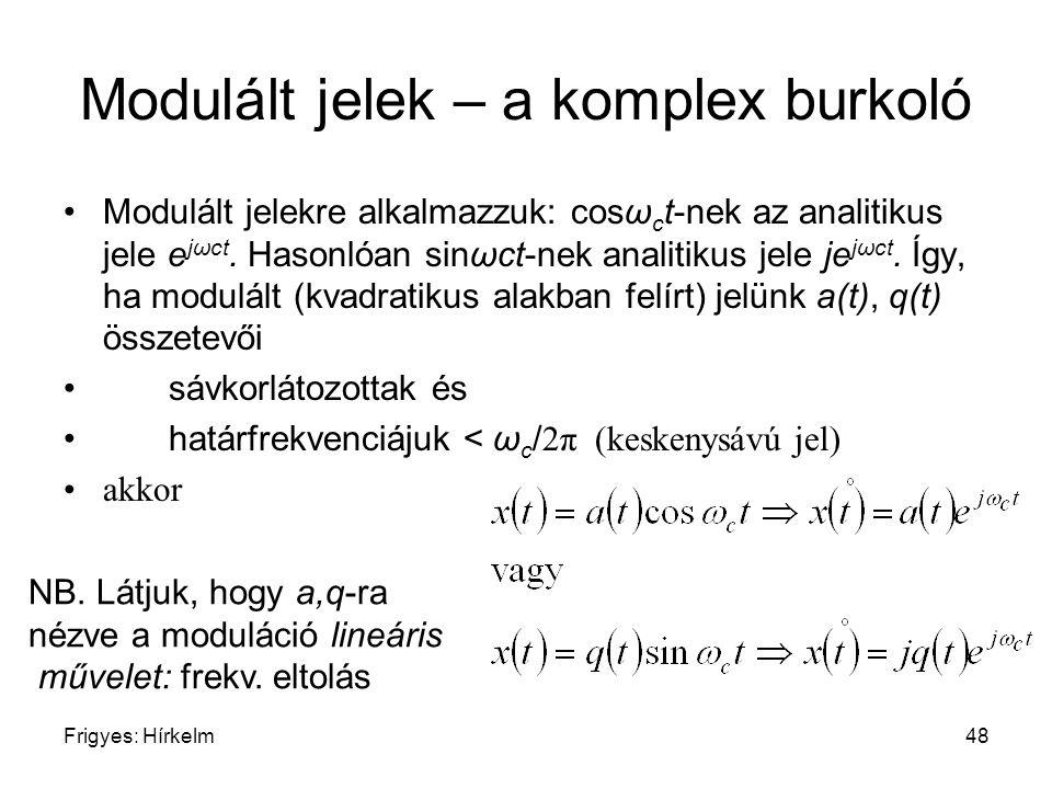 Frigyes: Hírkelm48 Modulált jelek – a komplex burkoló Modulált jelekre alkalmazzuk: cosω c t-nek az analitikus jele e jωct. Hasonlóan sinωct-nek anali