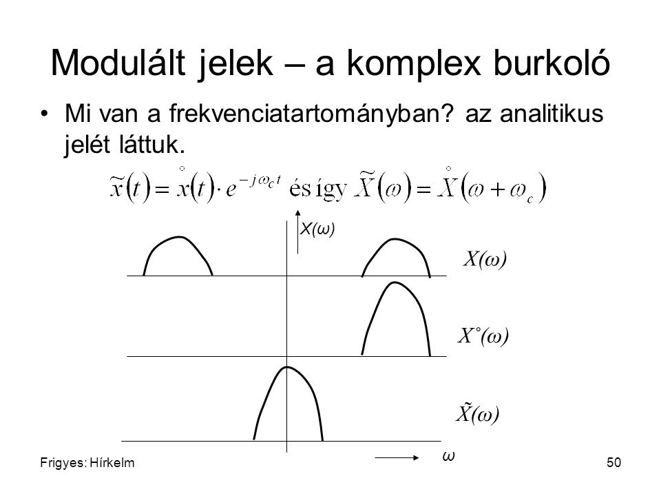 Frigyes: Hírkelm50 Modulált jelek – a komplex burkoló Mi van a frekvenciatartományban? az analitikus jelét láttuk. X(ω) X˚(ω) X̃(ω)X̃(ω) ω X(ω)