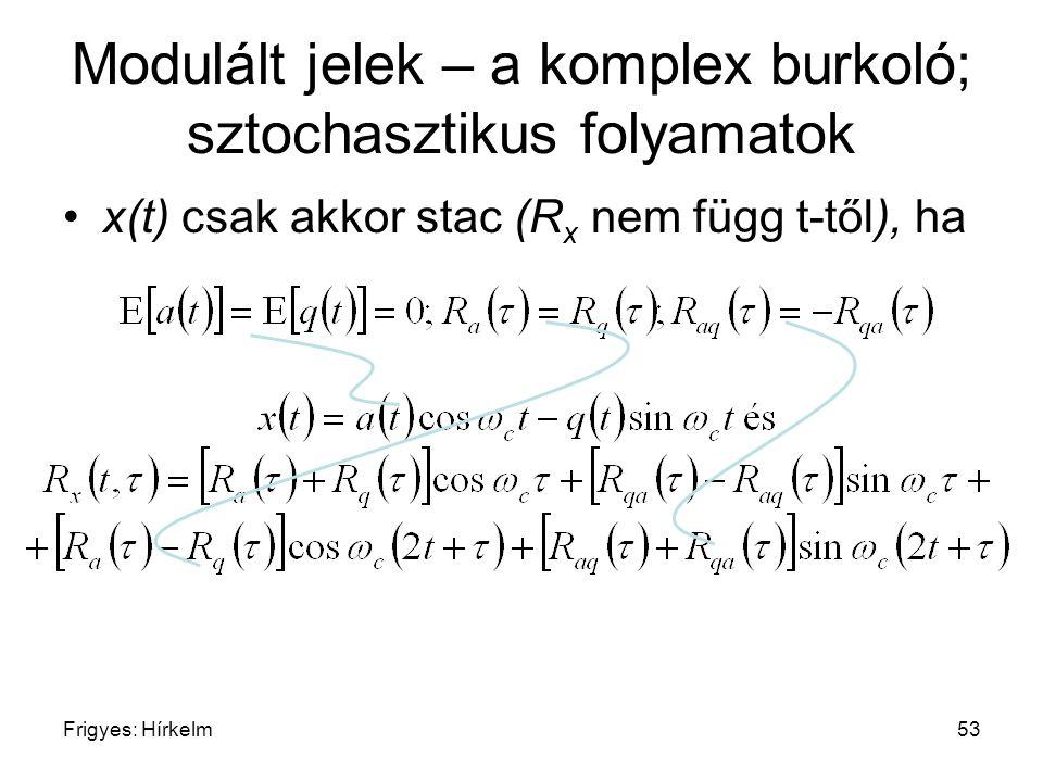 Frigyes: Hírkelm53 Modulált jelek – a komplex burkoló; sztochasztikus folyamatok x(t) csak akkor stac (R x nem függ t-től), ha