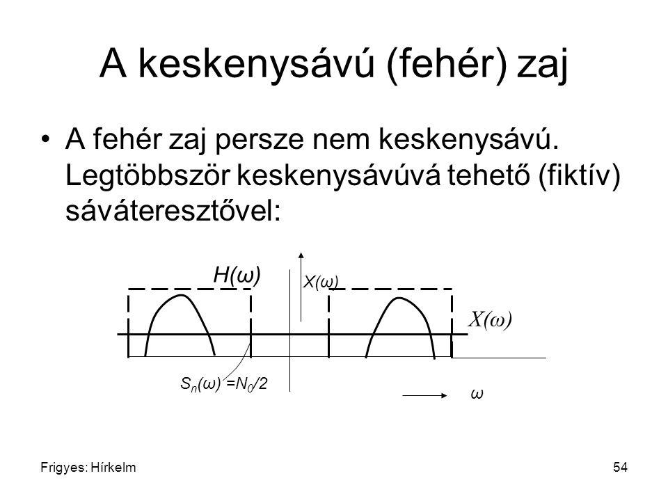 Frigyes: Hírkelm54 A keskenysávú (fehér) zaj A fehér zaj persze nem keskenysávú. Legtöbbször keskenysávúvá tehető (fiktív) sáváteresztővel: ω X(ω) S n