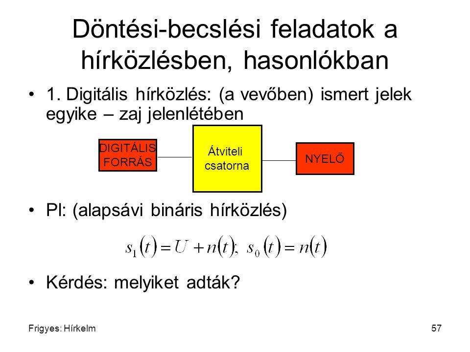 Frigyes: Hírkelm57 Döntési-becslési feladatok a hírközlésben, hasonlókban 1. Digitális hírközlés: (a vevőben) ismert jelek egyike – zaj jelenlétében P
