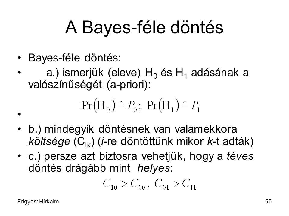 Frigyes: Hírkelm65 A Bayes-féle döntés Bayes-féle döntés: a.) ismerjük (eleve) H 0 és H 1 adásának a valószínűségét (a-priori): b.) mindegyik döntésne