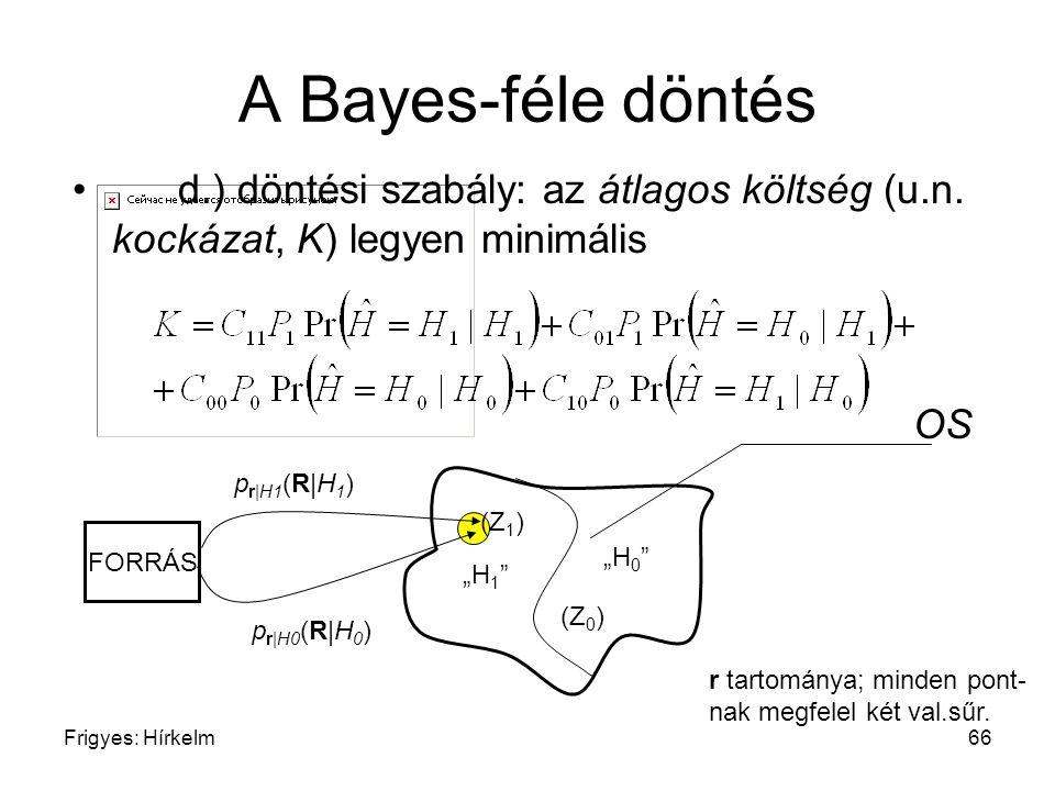 """Frigyes: Hírkelm66 A Bayes-féle döntés d.) döntési szabály: az átlagos költség (u.n. kockázat, K) legyen minimális OS FORRÁS """"H 1 """" """"H 0 """" (Z 1 ) (Z 0"""