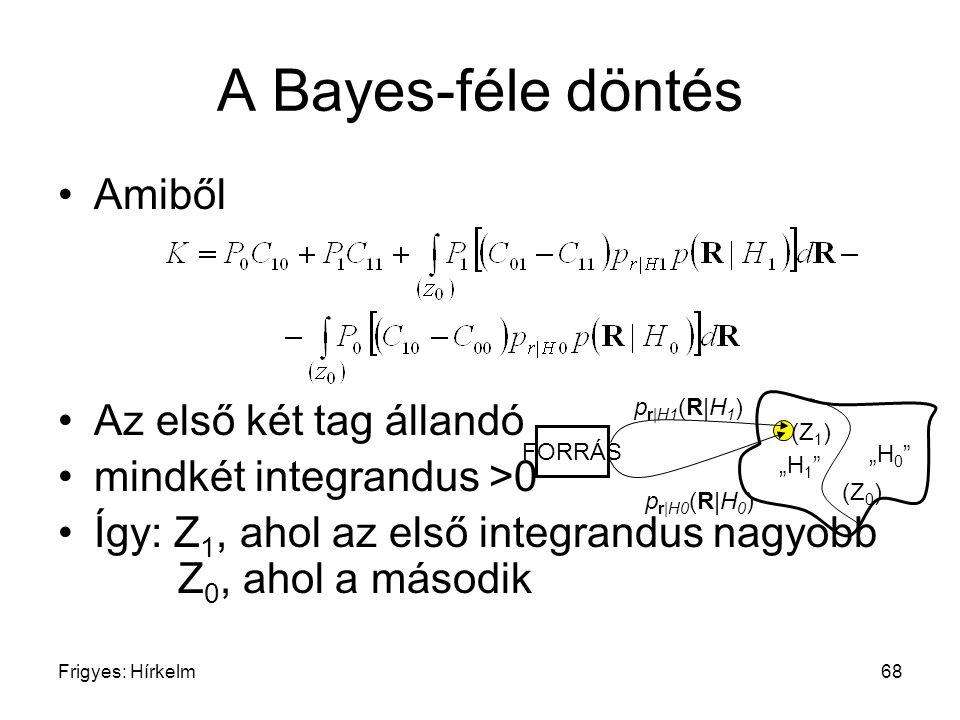 Frigyes: Hírkelm68 A Bayes-féle döntés Amiből Az első két tag állandó mindkét integrandus >0 Így: Z 1, ahol az első integrandus nagyobb Z 0, ahol a má