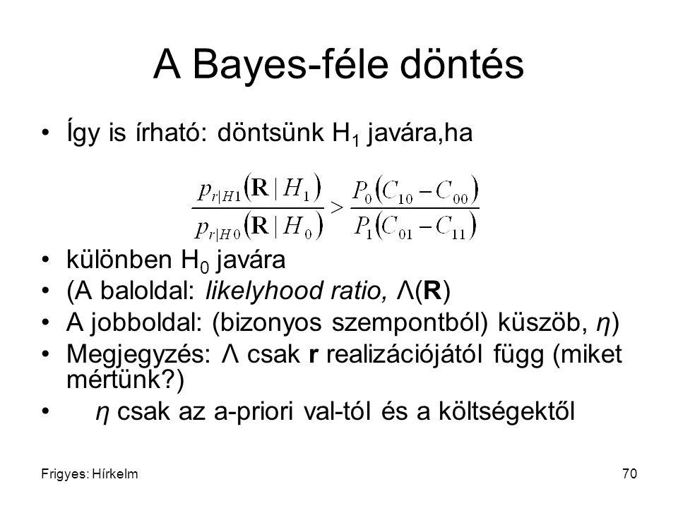 Frigyes: Hírkelm70 A Bayes-féle döntés Így is írható: döntsünk H 1 javára,ha különben H 0 javára (A baloldal: likelyhood ratio, Λ(R) A jobboldal: (biz