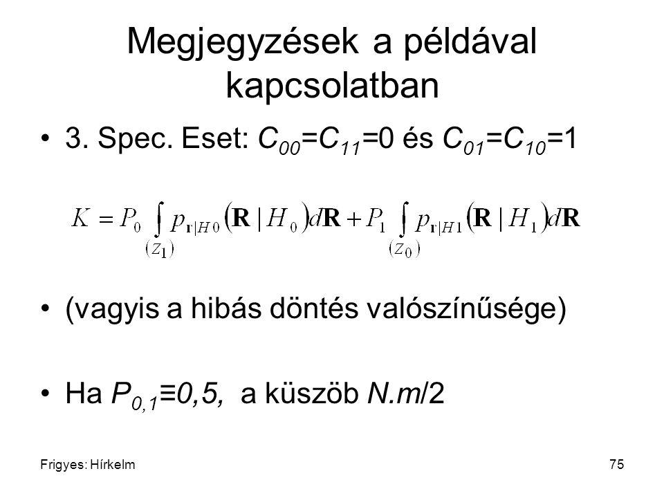 Frigyes: Hírkelm75 Megjegyzések a példával kapcsolatban 3. Spec. Eset: C 00 =C 11 =0 és C 01 =C 10 =1 (vagyis a hibás döntés valószínűsége) Ha P 0,1 ≡