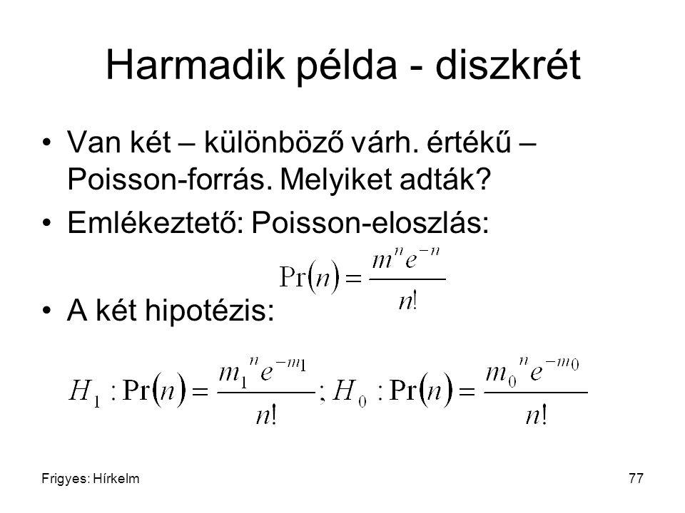 Frigyes: Hírkelm77 Harmadik példa - diszkrét Van két – különböző várh. értékű – Poisson-forrás. Melyiket adták? Emlékeztető: Poisson-eloszlás: A két h