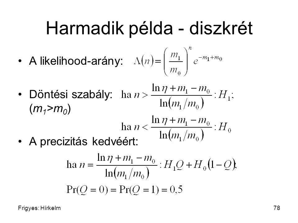 Frigyes: Hírkelm78 Harmadik példa - diszkrét A likelihood-arány: Döntési szabály: (m 1 >m 0 ) A precizitás kedvéért: