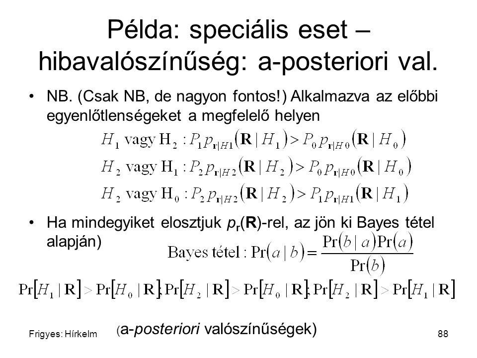 Frigyes: Hírkelm88 Példa: speciális eset – hibavalószínűség: a-posteriori val. NB. (Csak NB, de nagyon fontos!) Alkalmazva az előbbi egyenlőtlenségeke