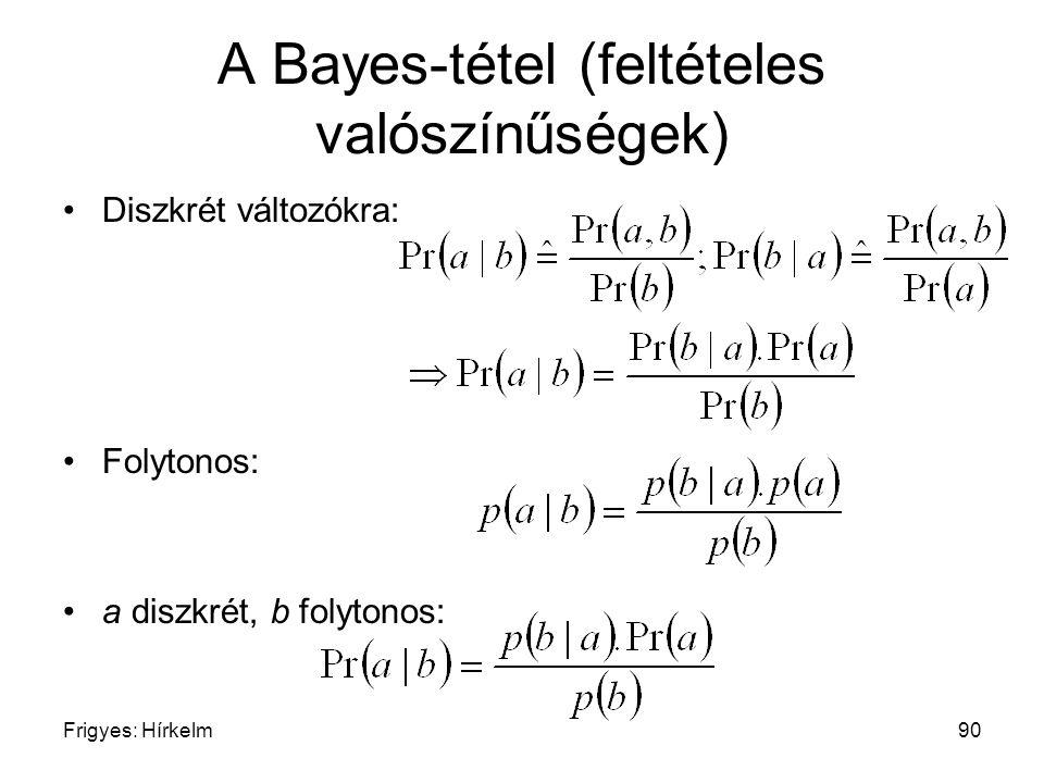 Frigyes: Hírkelm90 A Bayes-tétel (feltételes valószínűségek) Diszkrét változókra: Folytonos: a diszkrét, b folytonos: