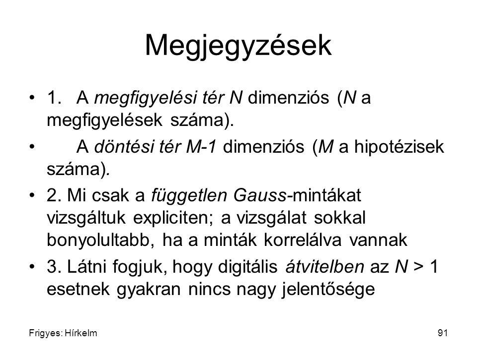Frigyes: Hírkelm91 Megjegyzések 1.A megfigyelési tér N dimenziós (N a megfigyelések száma). A döntési tér M-1 dimenziós (M a hipotézisek száma). 2. Mi