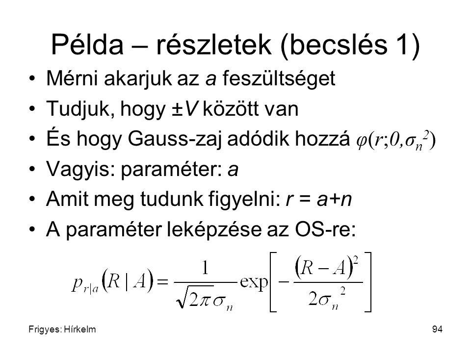 Frigyes: Hírkelm94 Példa – részletek (becslés 1) Mérni akarjuk az a feszültséget Tudjuk, hogy ±V között van És hogy Gauss-zaj adódik hozzá φ(r;0,σ n 2