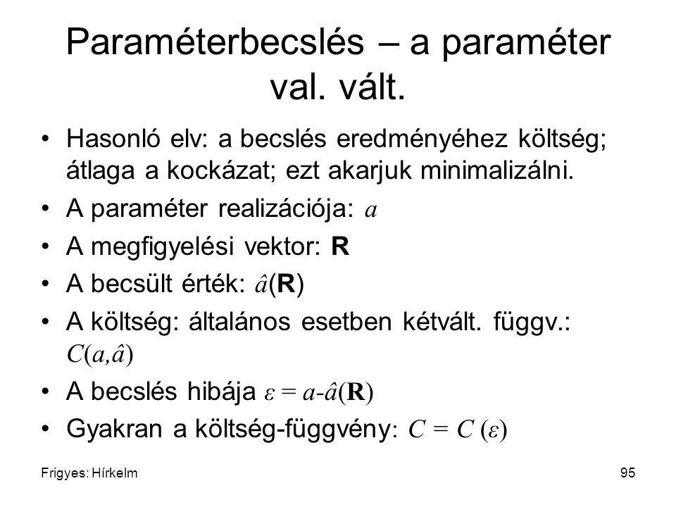 Frigyes: Hírkelm95 Paraméterbecslés – a paraméter val. vált. Hasonló elv: a becslés eredményéhez költség; átlaga a kockázat; ezt akarjuk minimalizálni