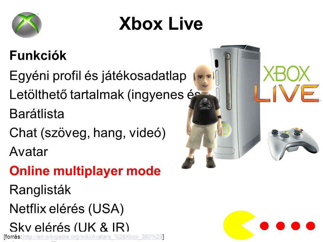 Xbox Live Funkciók Egyéni profil és játékosadatlap Letölthető tartalmak (ingyenes és fizetős) Barátlista Chat (szöveg, hang, videó) Avatar Online multiplayer mode Ranglisták Netflix elérés (USA) Sky elérés (UK & IR) Avatar Party Facebook, Twitter, Last.fm Magyarországon hivatalosan nincs, de gyakorlatilag van Live Anywhere (Zune, WinMobile, XP/Vista/Win7) [forrás: http://en.wikipedia.org/wiki/Avatars_%28Xbox_360%29]http://en.wikipedia.org/wiki/Avatars_%28Xbox_360%29