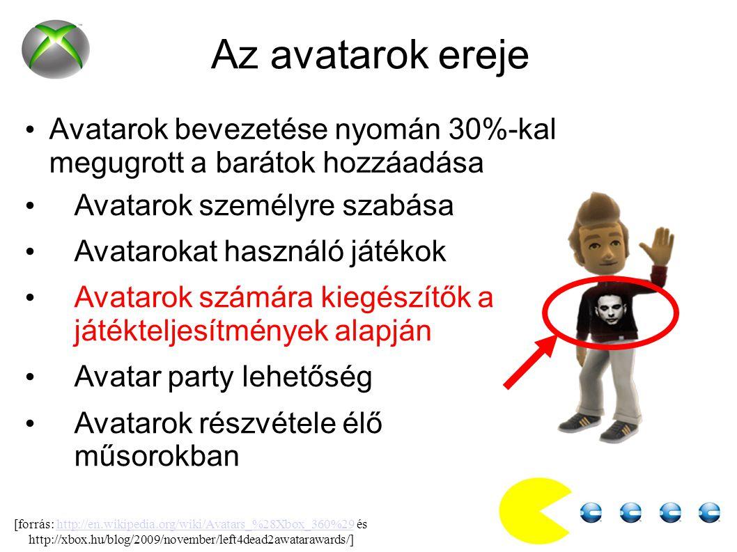Az avatarok ereje Avatarok bevezetése nyomán 30%-kal megugrott a barátok hozzáadása [forrás: http://www.xbox.com/en-US/live/1vs100/blogs.htm] [forrás: http://en.wikipedia.org/wiki/Avatars_%28Xbox_360%29 és http://xbox.hu/blog/2009/november/left4dead2awatarawards/]http://en.wikipedia.org/wiki/Avatars_%28Xbox_360%29 Avatarok személyre szabása Avatarokat használó játékok Avatarok számára kiegészítők a játékteljesítmények alapján Avatar party lehetőség Avatarok részvétele élő műsorokban