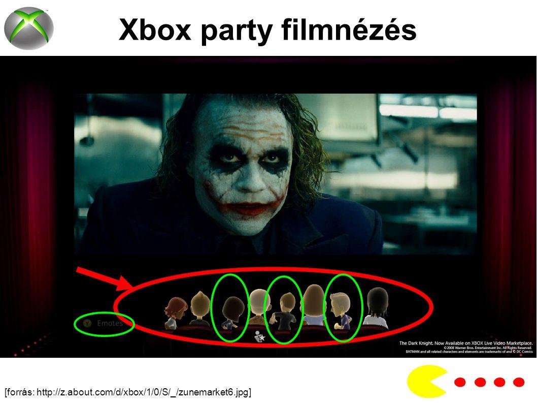 [forrás: http://z.about.com/d/xbox/1/0/S/_/zunemarket6.jpg] Xbox party filmnézés