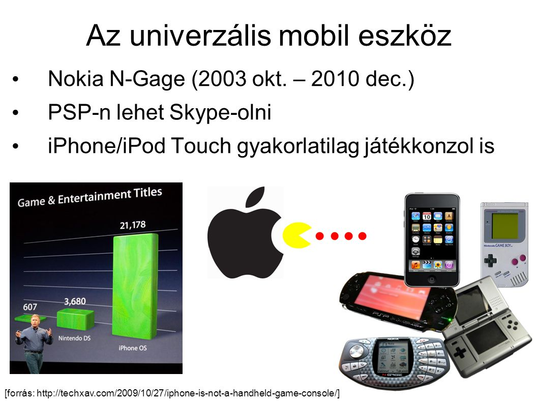 [forrás: http://techxav.com/2009/10/27/iphone-is-not-a-handheld-game-console/] Az univerzális mobil eszköz Nokia N-Gage (2003 okt.