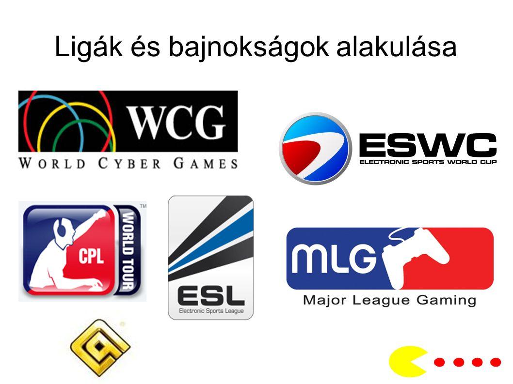 Ligák és bajnokságok alakulása