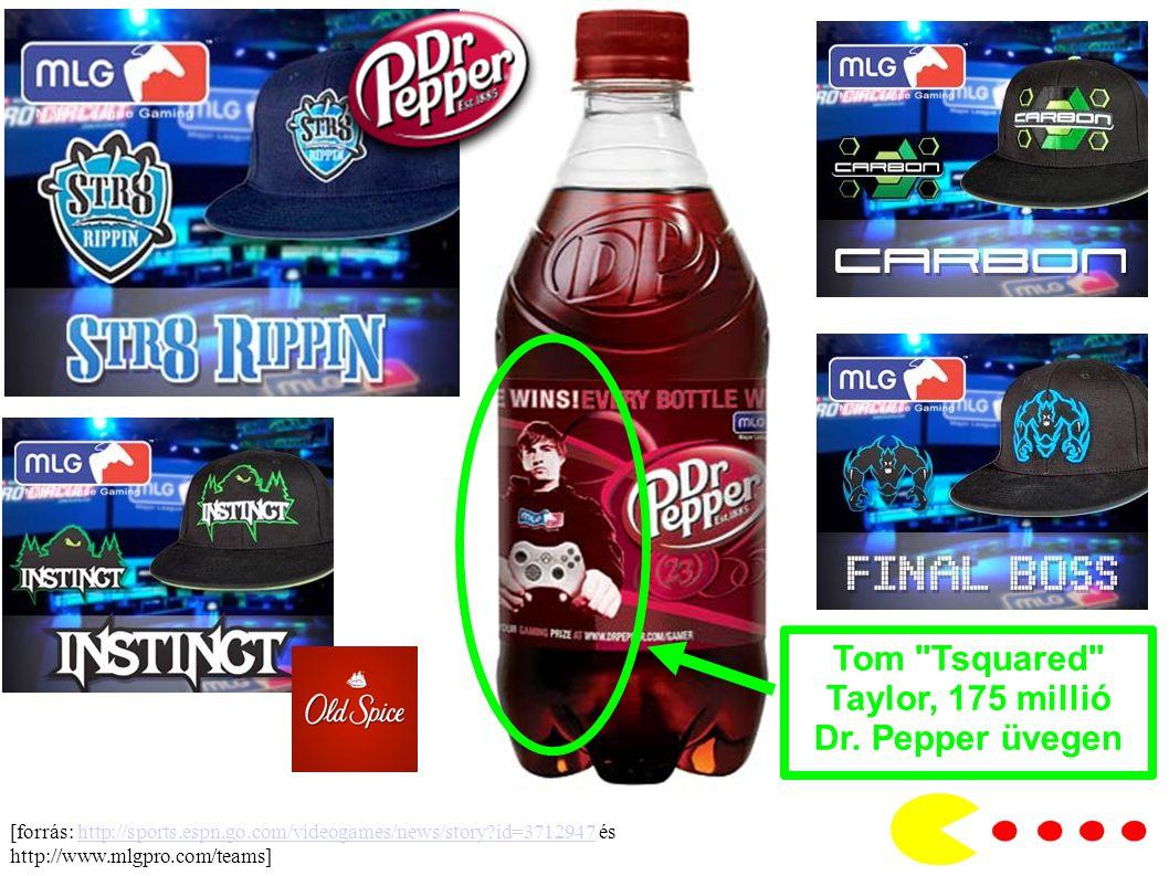 [forrás: http://sports.espn.go.com/videogames/news/story?id=3712947 és http://www.mlgpro.com/teams]http://sports.espn.go.com/videogames/news/story?id=3712947 Tom Tsquared Taylor, 175 millió Dr.