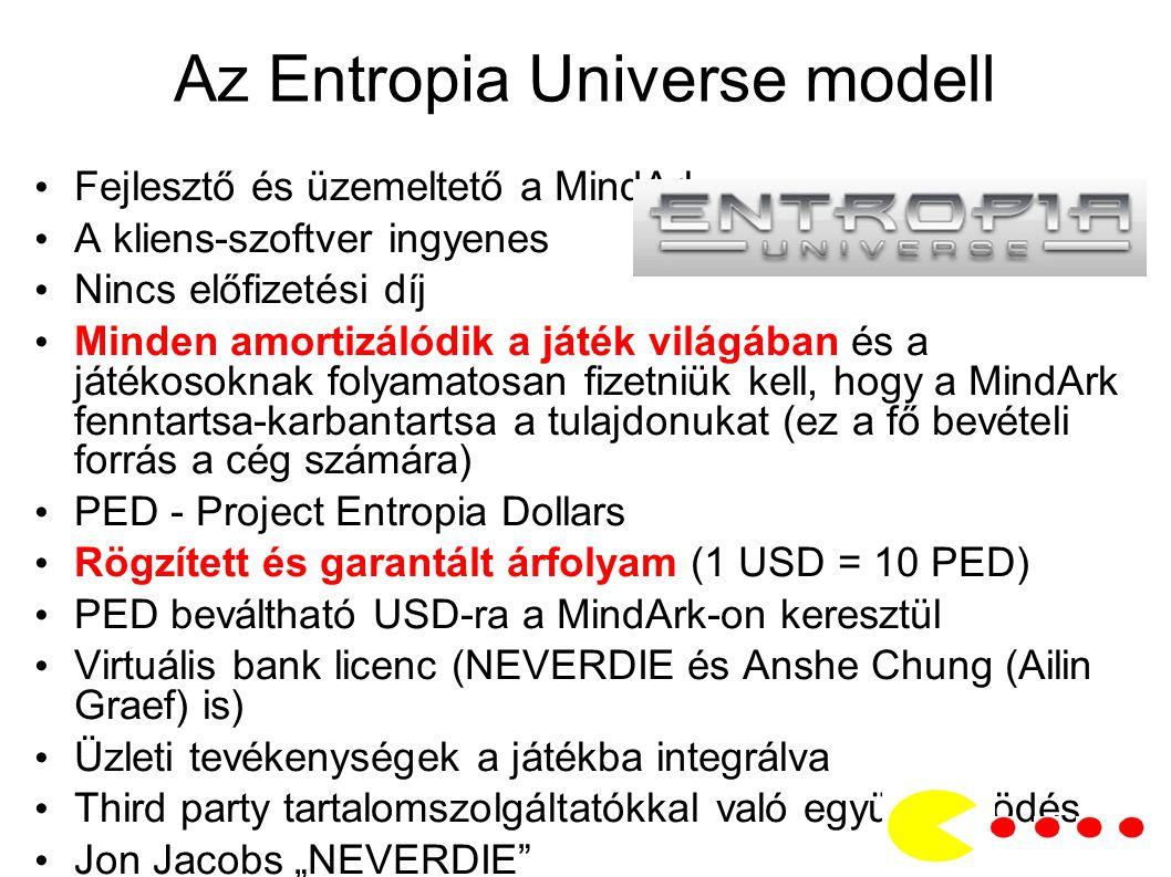 """Az Entropia Universe modell Fejlesztő és üzemeltető a MindArk A kliens-szoftver ingyenes Nincs előfizetési díj Minden amortizálódik a játék világában és a játékosoknak folyamatosan fizetniük kell, hogy a MindArk fenntartsa-karbantartsa a tulajdonukat (ez a fő bevételi forrás a cég számára) PED - Project Entropia Dollars Rögzített és garantált árfolyam (1 USD = 10 PED) PED beváltható USD-ra a MindArk-on keresztül Virtuális bank licenc (NEVERDIE és Anshe Chung (Ailin Graef) is) Üzleti tevékenységek a játékba integrálva Third party tartalomszolgáltatókkal való együttműködés Jon Jacobs """"NEVERDIE Legdrágább eladott virtuális objektum Crystal Palace Space Station ($330,000)"""