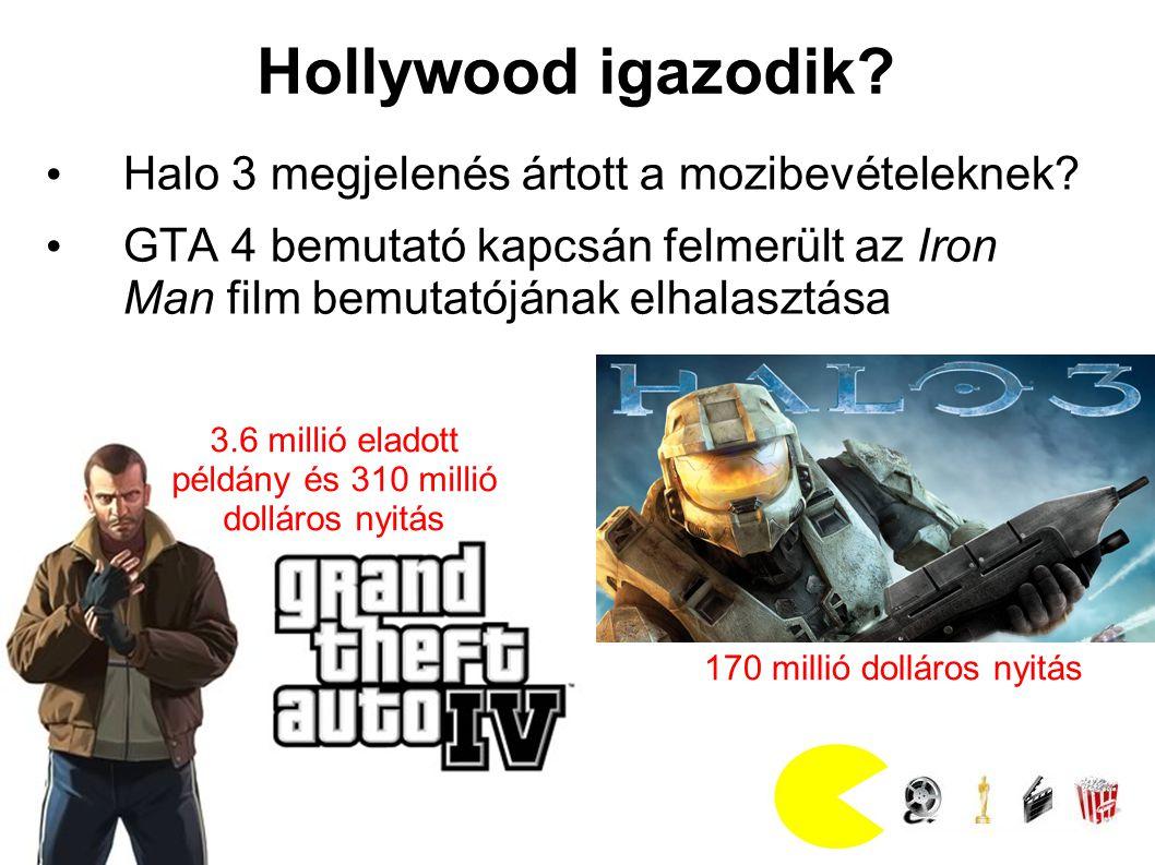 Hollywood igazodik.Halo 3 megjelenés ártott a mozibevételeknek.