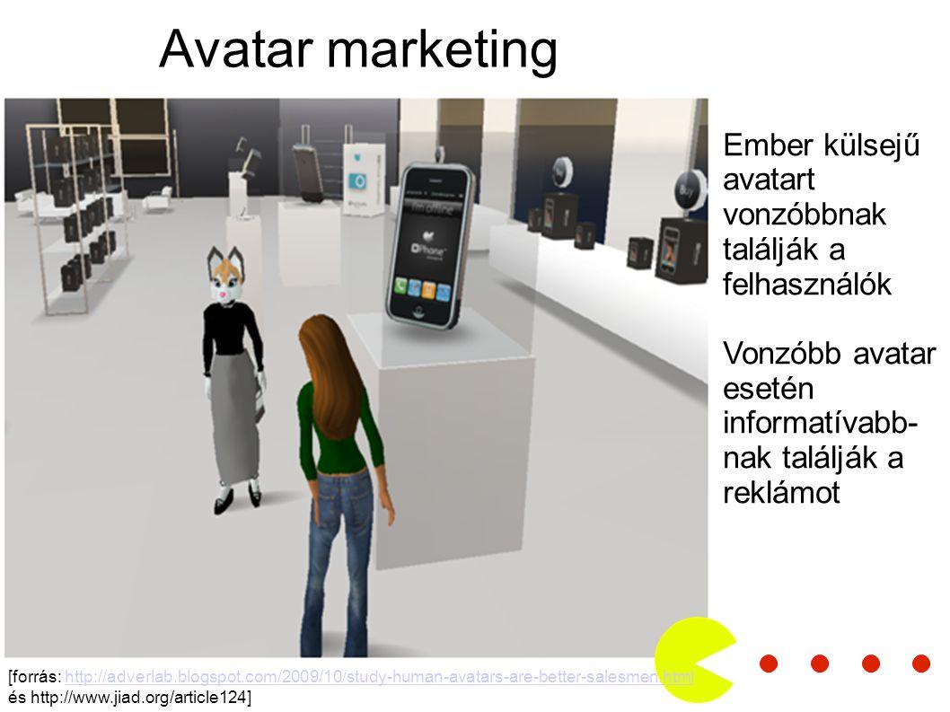 Avatar marketing Ember külsejű avatart vonzóbbnak találják a felhasználók Vonzóbb avatar esetén informatívabb- nak találják a reklámot [forrás: http://adverlab.blogspot.com/2009/10/study-human-avatars-are-better-salesmen.html és http://www.jiad.org/article124]http://adverlab.blogspot.com/2009/10/study-human-avatars-are-better-salesmen.html