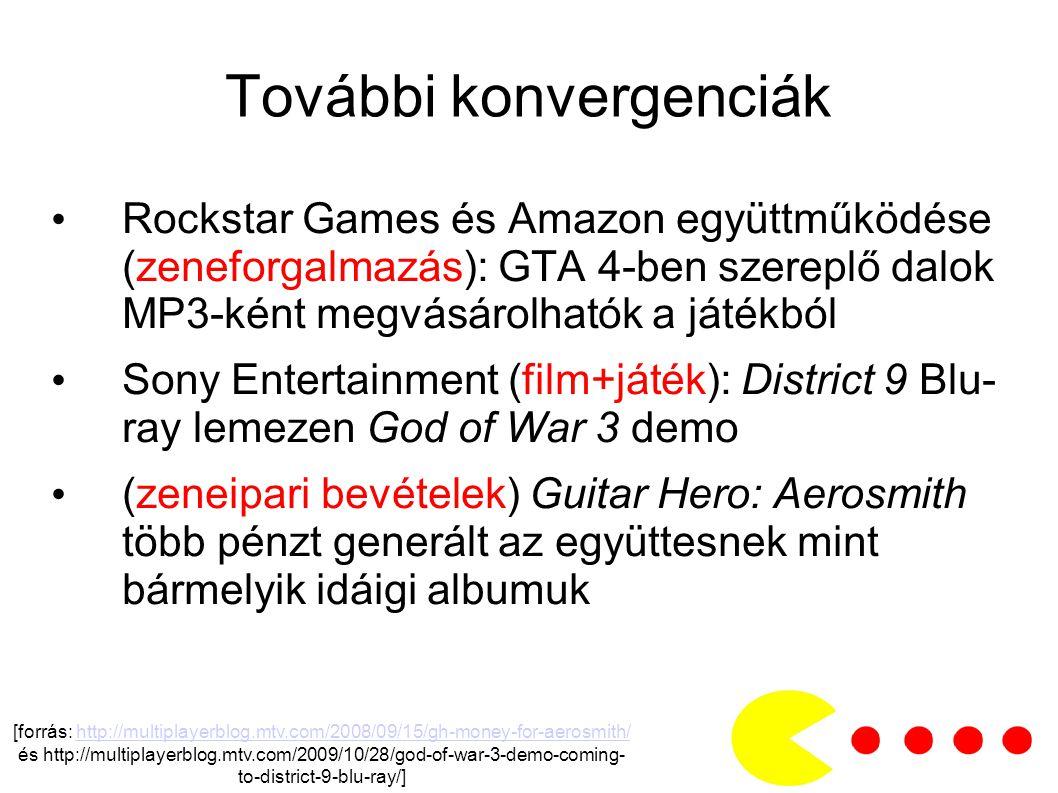 További konvergenciák Rockstar Games és Amazon együttműködése (zeneforgalmazás): GTA 4-ben szereplő dalok MP3-ként megvásárolhatók a játékból Sony Entertainment (film+játék): District 9 Blu- ray lemezen God of War 3 demo (zeneipari bevételek) Guitar Hero: Aerosmith több pénzt generált az együttesnek mint bármelyik idáigi albumuk [forrás: http://multiplayerblog.mtv.com/2008/09/15/gh-money-for-aerosmith/ és http://multiplayerblog.mtv.com/2009/10/28/god-of-war-3-demo-coming- to-district-9-blu-ray/]http://multiplayerblog.mtv.com/2008/09/15/gh-money-for-aerosmith/