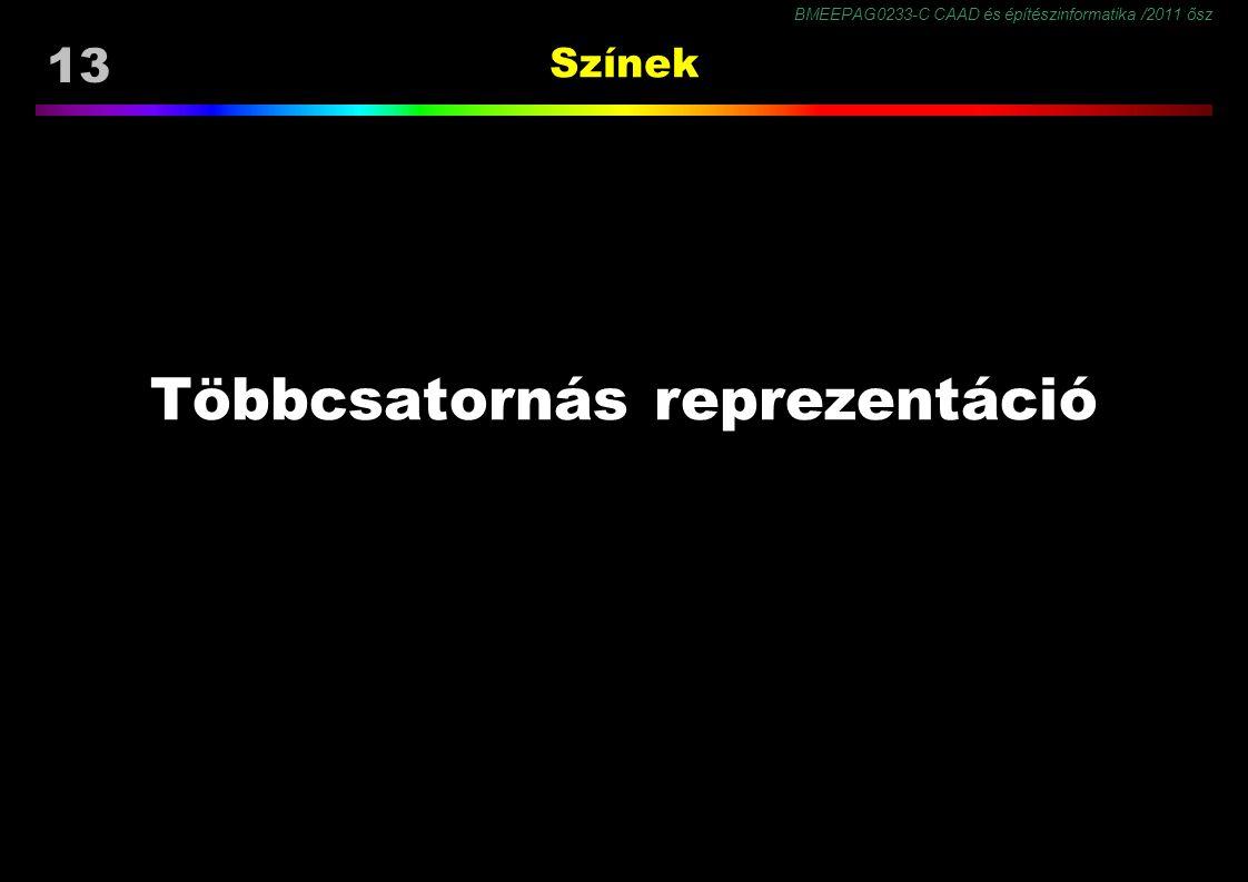BMEEPAG0233-C CAAD és építészinformatika /2011 ősz 13 Színek Többcsatornás reprezentáció