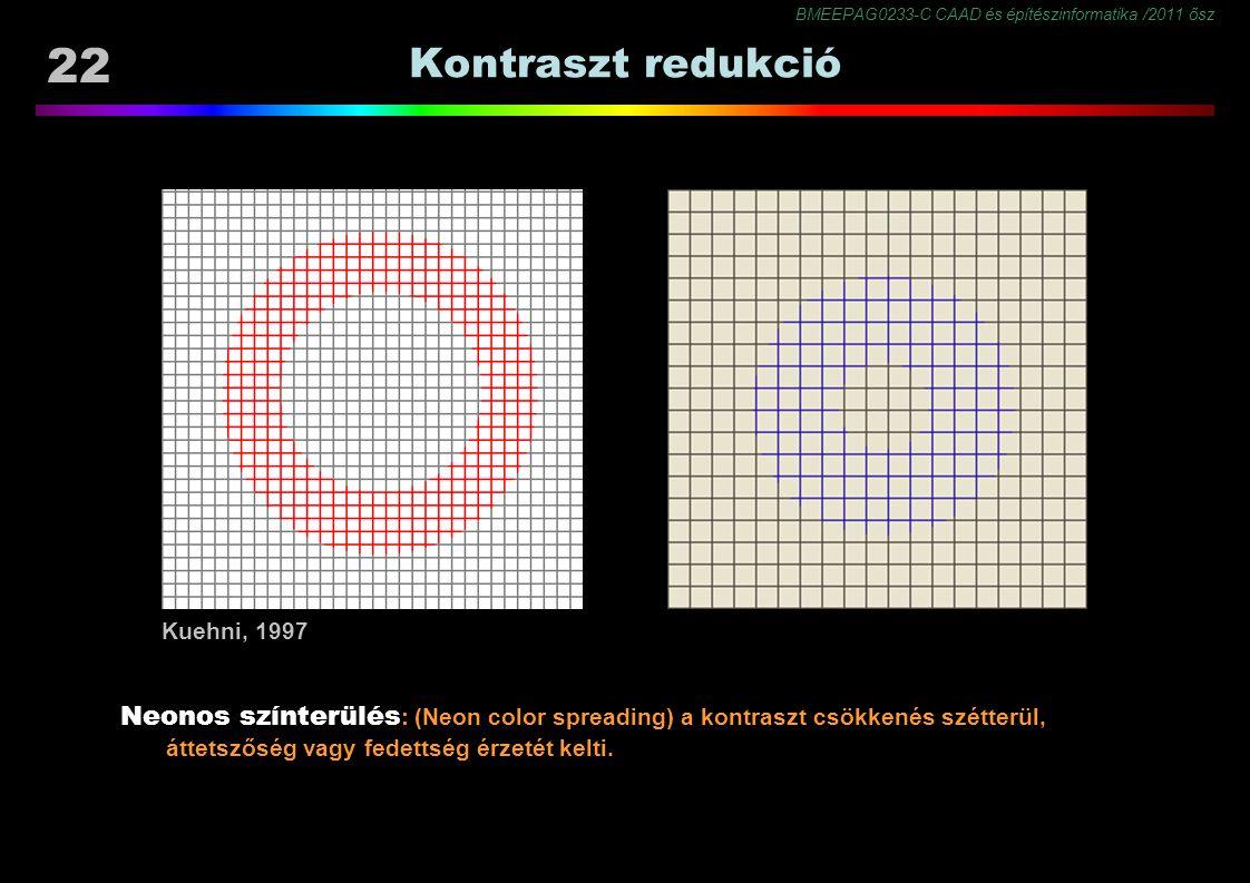 BMEEPAG0233-C CAAD és építészinformatika /2011 ősz 22 Kontraszt redukció Neonos színterülés : (Neon color spreading) a kontraszt csökkenés szétterül, áttetszőség vagy fedettség érzetét kelti.