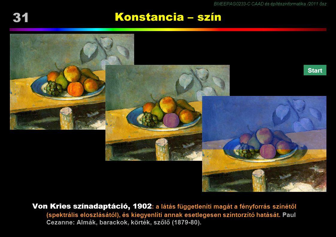 BMEEPAG0233-C CAAD és építészinformatika /2011 ősz 31 Konstancia – szín Von Kries színadaptáció, 1902 : a látás függetleníti magát a fényforrás színétől (spektrális eloszlásától), és kiegyenlíti annak esetlegesen színtorzító hatását.