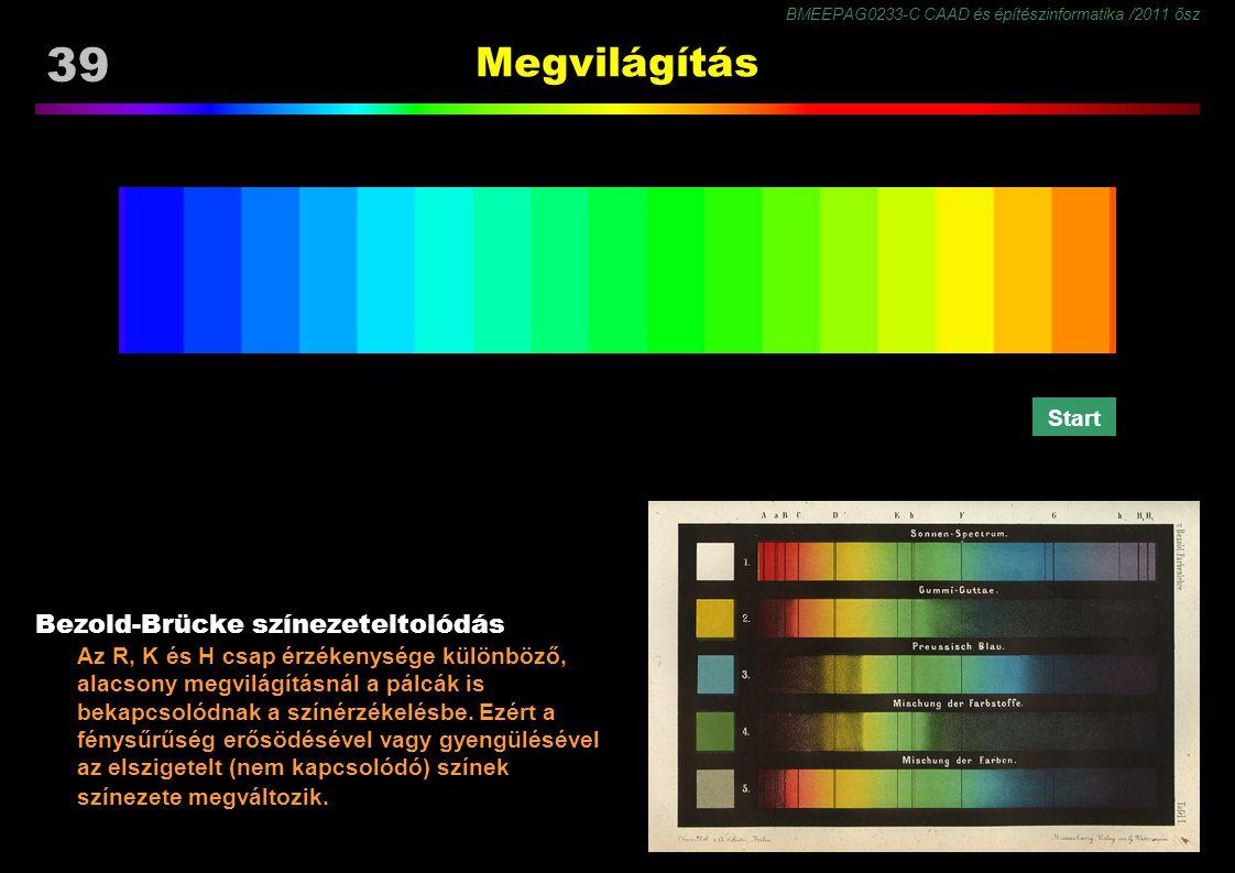 BMEEPAG0233-C CAAD és építészinformatika /2011 ősz 39 Megvilágítás Bezold-Brücke színezeteltolódás Az R, K és H csap érzékenysége különböző, alacsony megvilágításnál a pálcák is bekapcsolódnak a színérzékelésbe.