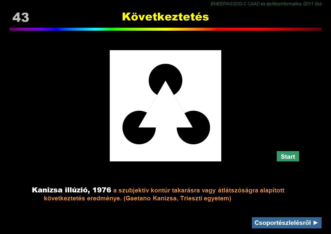 BMEEPAG0233-C CAAD és építészinformatika /2011 ősz 43 Következtetés Kanizsa illúzió, 1976 a szubjektív kontúr takarásra vagy átlátszóságra alapított következtetés eredménye.