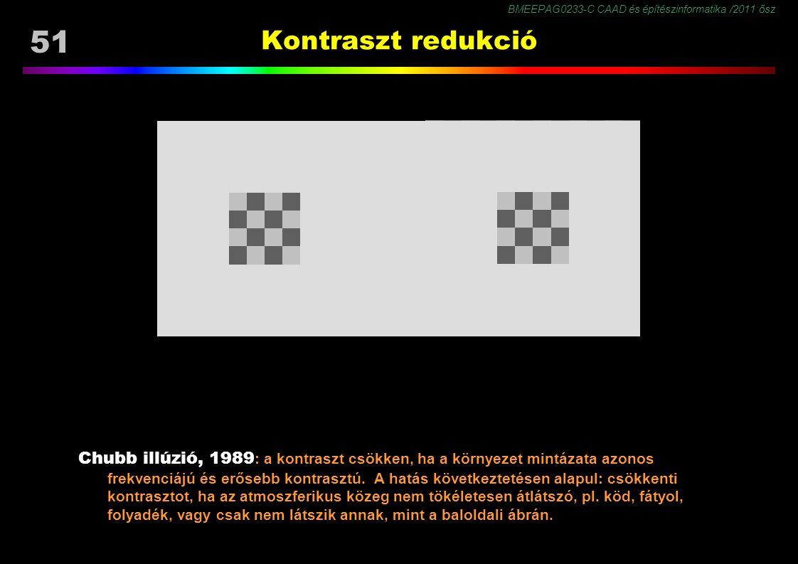 BMEEPAG0233-C CAAD és építészinformatika /2011 ősz 51 Kontraszt redukció Chubb illúzió, 1989 : a kontraszt csökken, ha a környezet mintázata azonos frekvenciájú és erősebb kontrasztú.