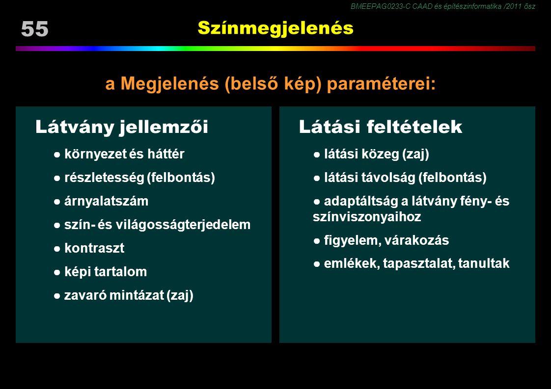 BMEEPAG0233-C CAAD és építészinformatika /2011 ősz 55 Színmegjelenés Látvány jellemzői ● környezet és háttér ● részletesség (felbontás) ● árnyalatszám ● szín- és világosságterjedelem ● kontraszt ● képi tartalom ● zavaró mintázat (zaj) Látási feltételek ● látási közeg (zaj) ● látási távolság (felbontás) ● adaptáltság a látvány fény- és színviszonyaihoz ● figyelem, várakozás ● emlékek, tapasztalat, tanultak a Megjelenés (belső kép) paraméterei: